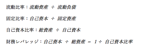 流動比率・固定比率・自己資本比率・財務レバレッジの計算方法
