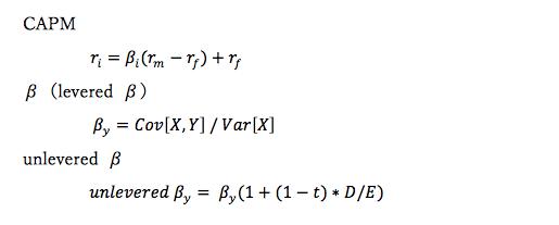 ベータ(β)・アンレバードベータの計算方法